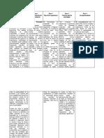 Cuadro Analitico Construccion de subjetividades (1)