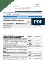 1609875087700_LISTE DES SUJTES PROPOSÉS CED 2020-2021 (10)