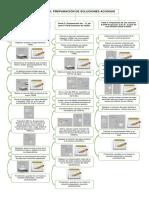 DIAGRAMA DE FLUJO PRÁCTICA 1 (SERGIO CORTES)