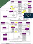 ITS Architecture-Appendix C 11 x 17 sheets [Ebookinpdf.com]