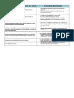 tablapropiedad-funcionagua-141110033514-conversion-gate02