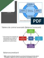 4 Balanced ScoreCard