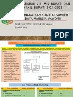 Paparan RPJMD RSUD Kab. Konawe Kepulauan 2021-2026