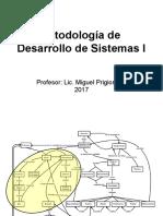 2.1. Datos e Información (Miguel 2017)