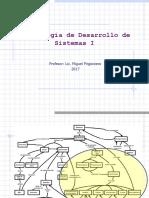 5.2. Proceso de Desarrollo de Software (Miguel 2017)
