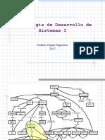 6.1. Modelo Entidad Interrelación (Miguel 2017)