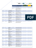 Economia Criativa SMDF e OEI - Lista de Cursos