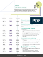 National Survey Results-Energy and Environment