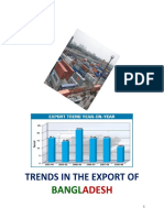 Trends in the Exports of Bangladesh
