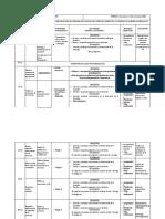 TERCERA UNIDAD. Planificación Didáctica
