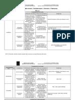 ANEXO 5 RESUMEN DE COMPETENCIAS, CRITERIOS Y EVIDENCIAS (2)