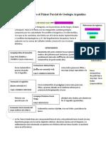 Resumen sobre Geología Argentina