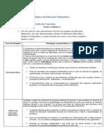 TAREFA 01 -  Tópicos em Educação  Matemática - Anderson Arruda da Conceição