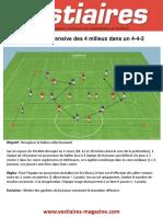 Animation-defensive-des-4-milieux-dans-un-4-4-2