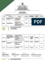LCNHS SIlangang Mayao Extension Workplan 2021