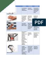 Trabajo Predictivo,Preventivo y Correctico Sobre Dolencias