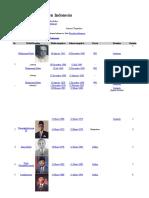 Daftar Wakil Presiden Indonesia