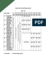 Planning Tp Mecatronique