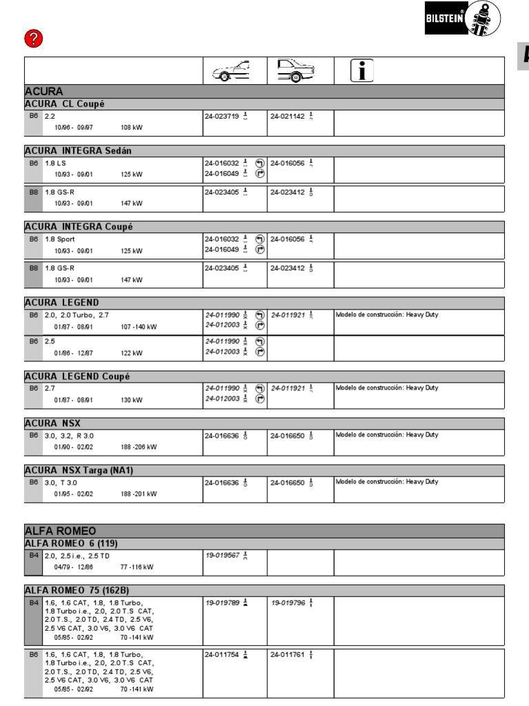 BILSTEIN B4 Amortiguador Trasero Citroen Berlingo 1.6 16v MF 10//00 /> 80 KW