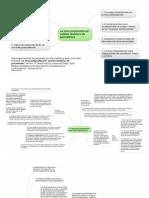 Capítulo 5 La línea jurisprudencial- Análisis dinámico de precedentes