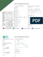 Leyes y Propiedades de Los Límites Ejercicios Propuestos PDF