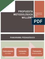 PROPUESTA METODOLÓGICA WILLEMS