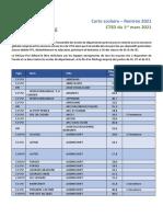 Le détail des ouvertures et fermetures de classe dans le Doubs pour la rentrée 2021-2022