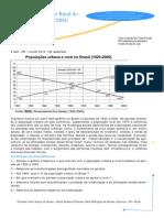 População Urbana e Rural do Brasil (1920-2000)