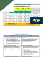 Pembentangan Intervensi BI 2020