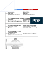 Planejamento integrado - Classes Regulares