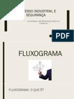 AULA 1 - FLUXOGRAMA