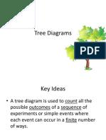 probabilitymarch202013 tree diagram