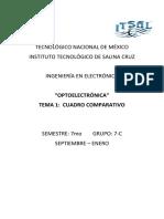 Cuadro Comparativo - Dispositivos Optoelectrónicos
