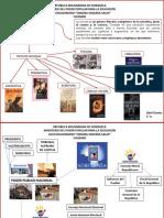 Mapa Mixto La Novela