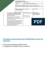 PRINCIPALES ACONTEVCIMIENTOS EDAD MODERNA.pptx (2)