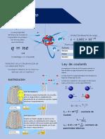 infografia campo electrico