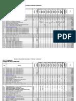 RESUMEN Metrados IES - Warma Kuyay 20022021 Modif(1) (2)
