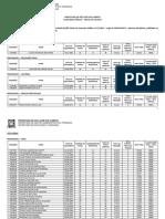 Edital 02 de 2019 - Professor II - Classificação Final