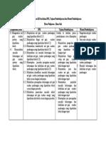 Penjabaran KI dan KD ke dalam IPK