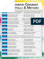 Common_Grammar_Pitfalls_and_Mistakes_-_Speedy_Publishing