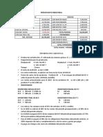 Planteamiento taller presupuesto de producción para entregar 2021slp