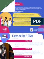Presentación Día E 2020