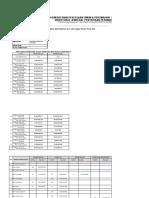 Data Rumah Pengembang sumatera barat
