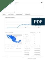 pornhub - Explorar - Google Trends Mexico