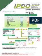 IPDO-18-02-2021