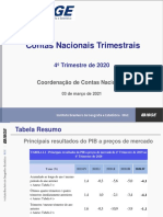 IBGE PIB