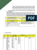 liye.info-analisis-konsep-minyak-bumi-fix-pr_504389953352fc1961e8f5adaa1b18e1