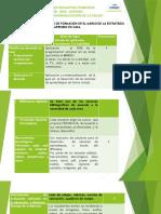 capacitacion remoto priorizacion de necesidades de formacion en el marco de la estrategia aprendo en casa