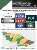 SITUAÇÃO ATUAL DOS CASOS CONFIRMADOS DA COVID-19