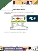 Evidencia_Foro_comprender_los_conceptos_de_eficacia_eficiencia_y_efectividad-